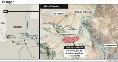 lixiviacion-veladero-infografia-diario-cuyo_claima20160915_0035_17