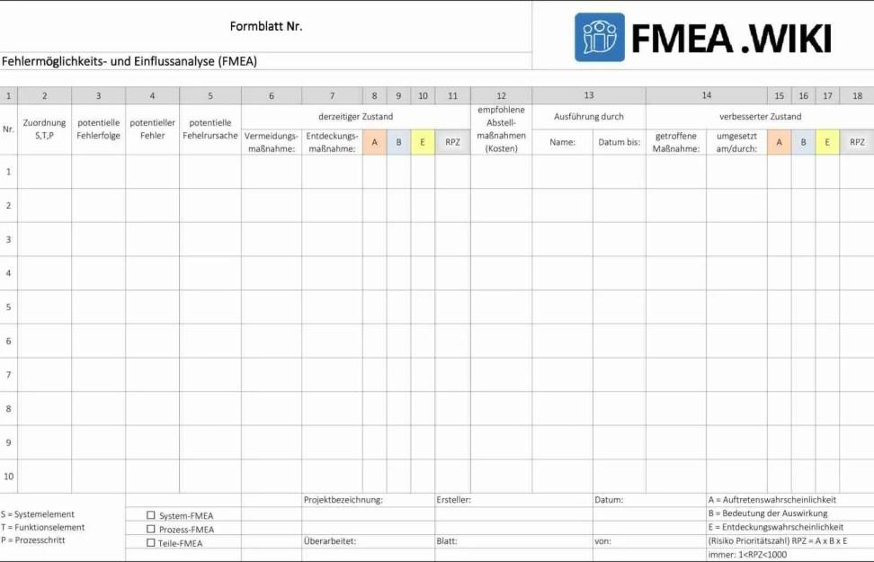 Einfaches FMEA Formblatt 1 1 e1560415831486