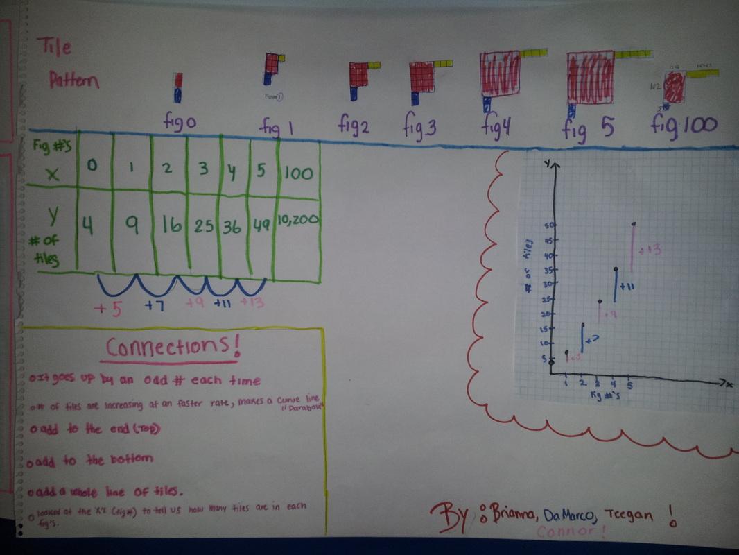 Isat Practice Test 7th Grade Math