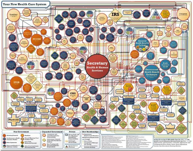 obamacare-complexity