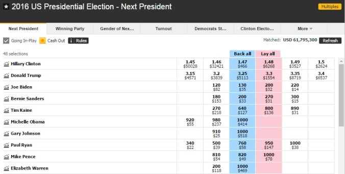 9-28-16-election-odds