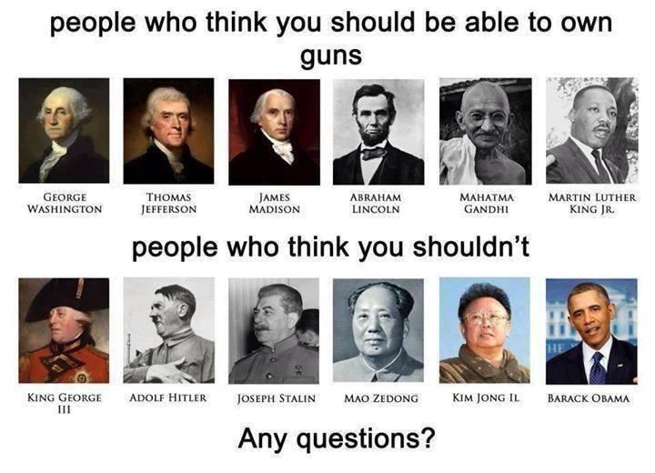 Gun Rights Leaders vs. Gun Ban Dictators