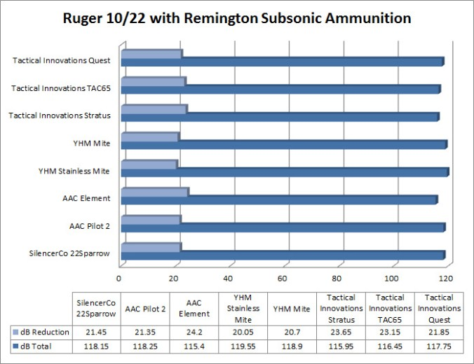 ruger-10-22_subsonic