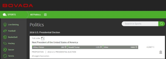 bovada-election-odds-11-3-16-9am