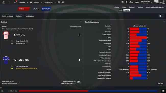 Slamka17 (Atletico) vs staridedo (Schalke) - statistiky