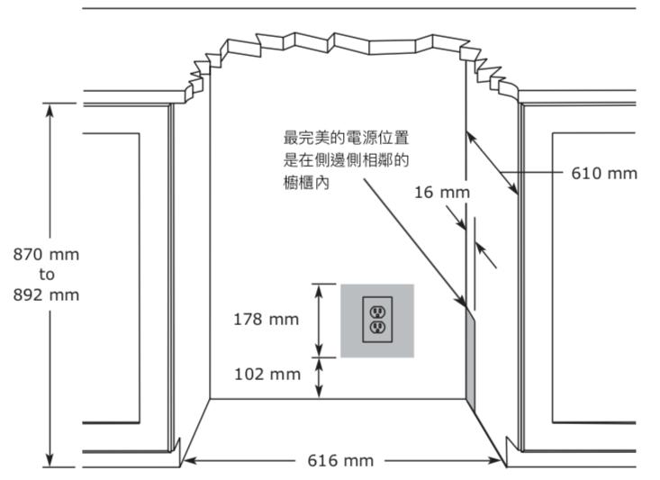 U-Line 1024WC 紅酒櫃 安裝位置圖