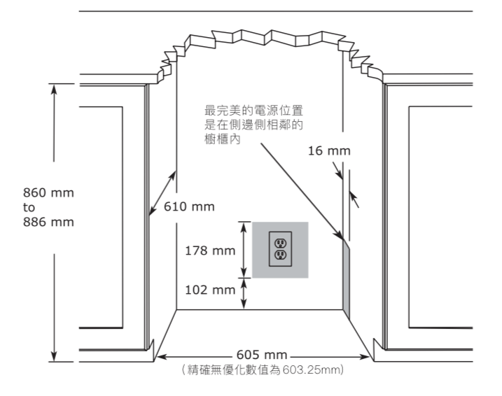 U-Line 2224BEV 啤酒飲料櫃的安裝位置尺寸建議