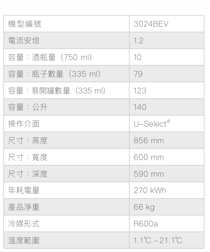 U-Line 3024BEV 啤酒飲料櫃的產品規格