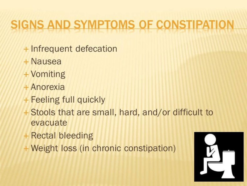 Signs And Symptoms Of Constipation