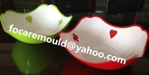 China two shot mold supply
