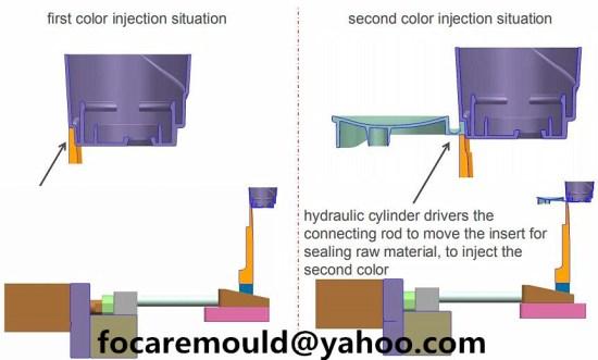 2 colour flip top cap mold construction