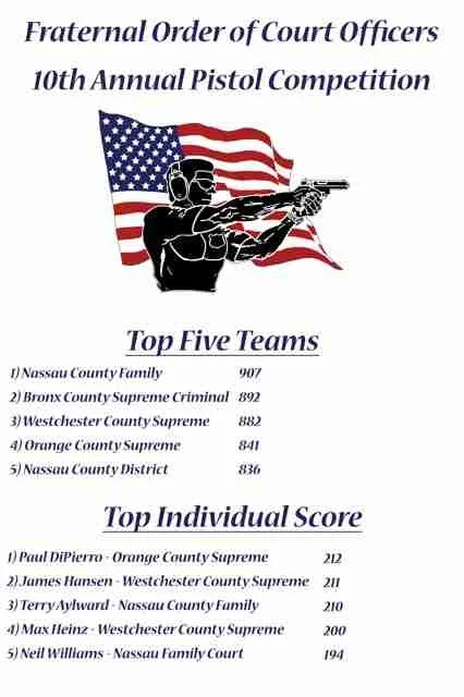 Tenth Annual Pistol Competition Results