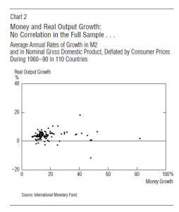 Dinero y Crecimiento
