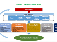 Historia de la Corrupción en el Perú (2013) por Alfonso W. Quiroz: Breve Reseña y Comentario