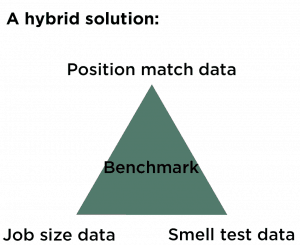 hybridsolution