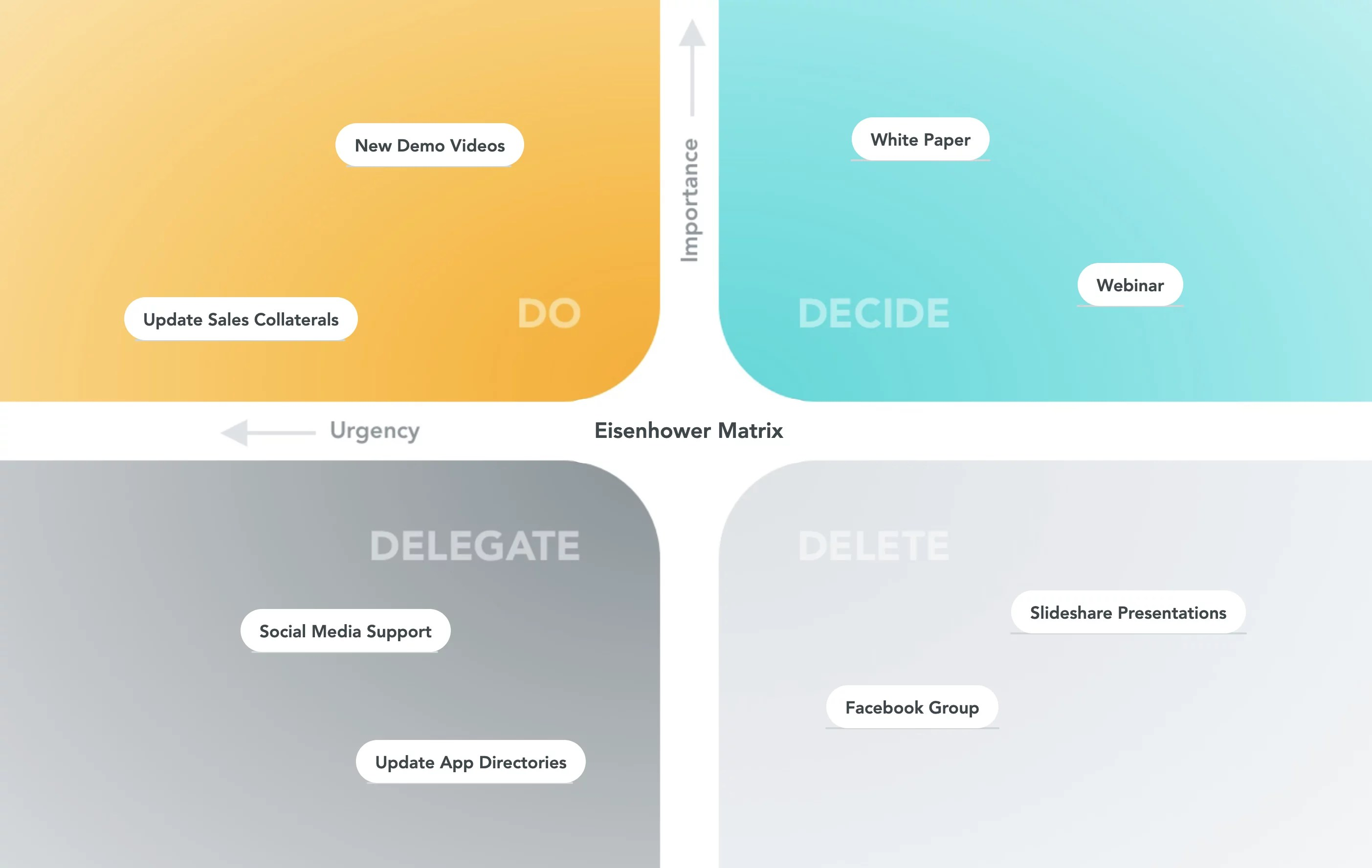 Make Better Business Decisions With These Three Templates