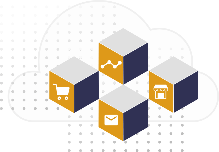 IRP Cloud Commerce