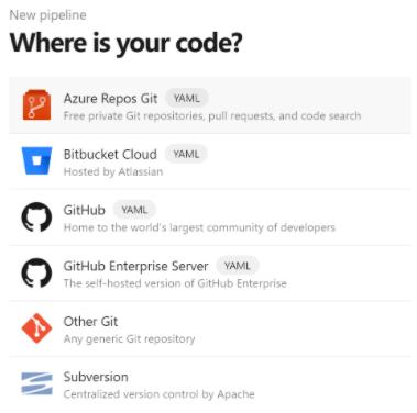 Azure DevOps Pipeline using GitHub