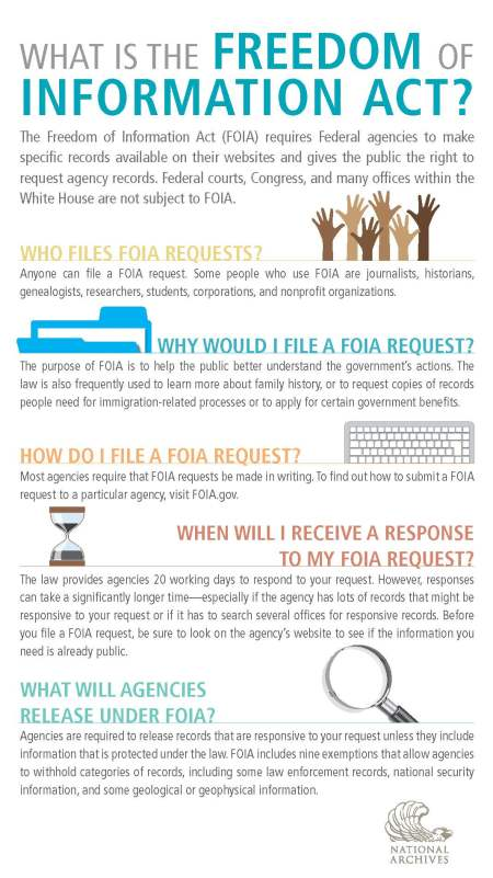 foia-infographic2