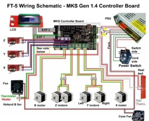 Replacing RAMPS 14 with MKS Gen 14
