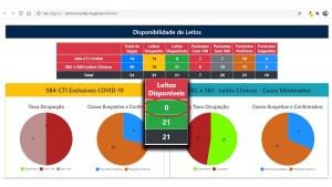 Read more about the article Corumbá registra mais um óbito por covid-19 e cidade  volta a ter 100% de leitos em UTI ocupados