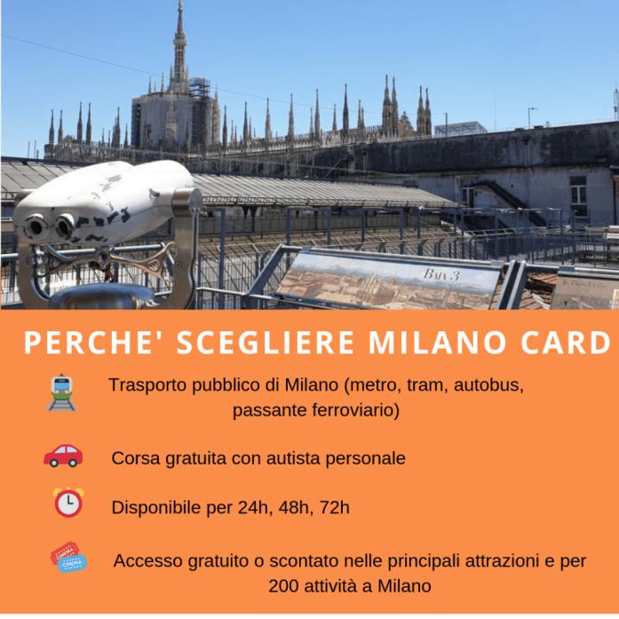 milano-card
