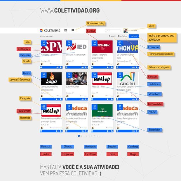 Coletividad organizar educação Brasil