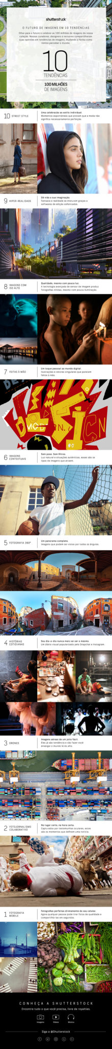 follow-the-colours-infografico-futuro-fotografia-imagens-shutterstock