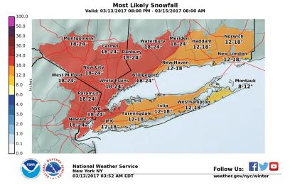 Upton, NY NWS WFO Snowfall Map