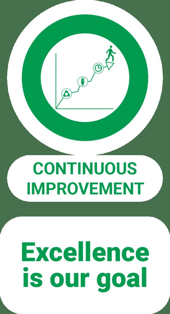 FONCS Values-Continuous-Improvment