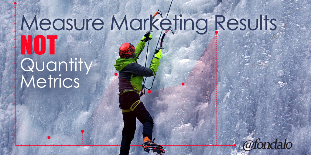 Digital Marketing Results, Not Quantity Metrics