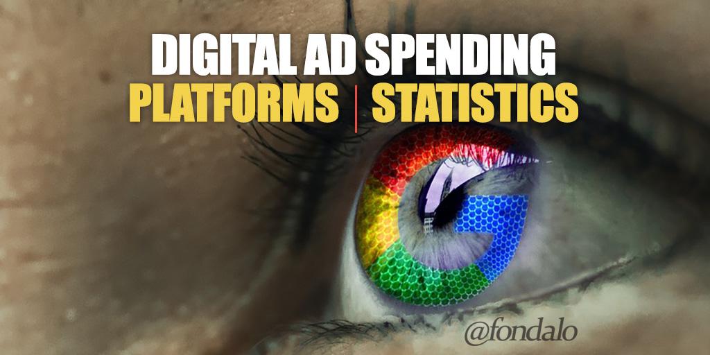 Complete digital ad marketing statistics