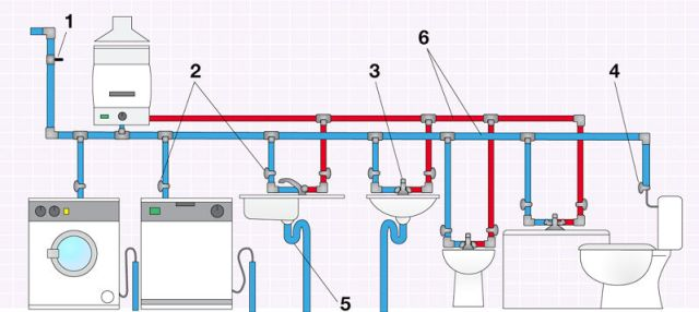 Instalacion-Agua-Casa1