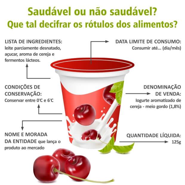 ROTULO 3 - Ler as embalagens dos alimentos como? Decifre esse enigma!