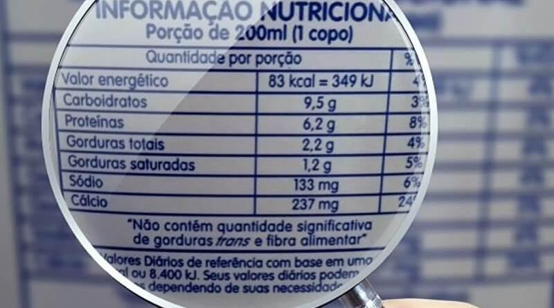 ROTULO 4 - Ler as embalagens dos alimentos como? Decifre esse enigma!