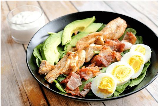 dieta low carb frango - Dieta Low Carb - Como Funciona, Benefícios, Emagrece e Cardápio