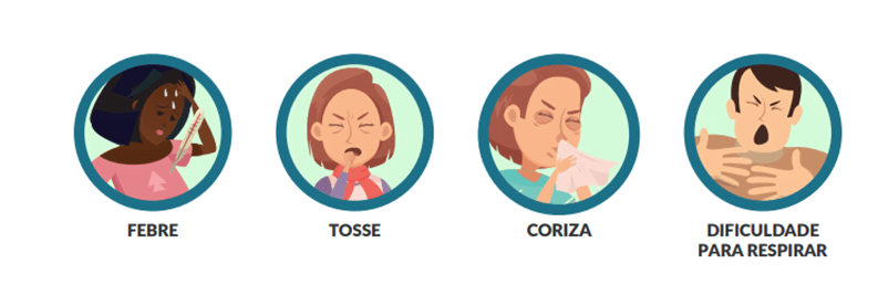 sintomas do coronavirus - Dúvidas Sobre o Novo COVID-19 ou Coronavírus