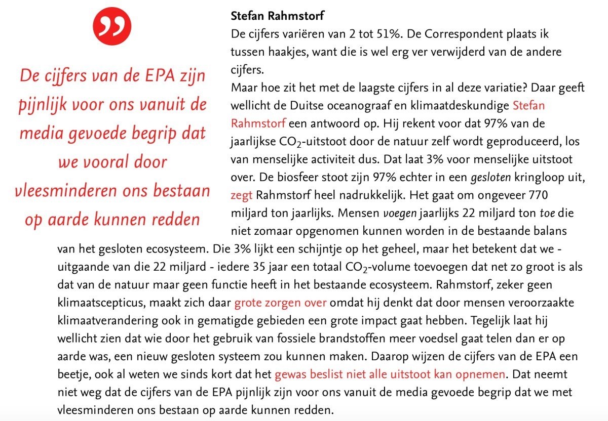 Vlees en CO2