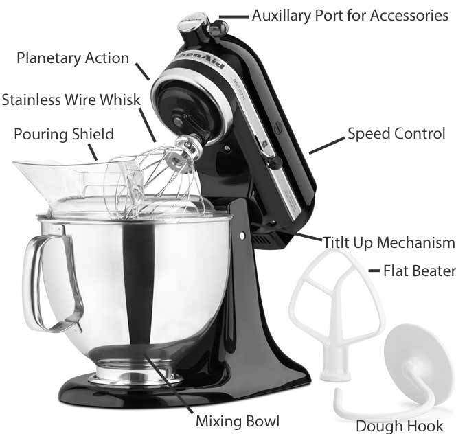 The Best Stand Mixers Of 2019 A Foodal Buying Guide