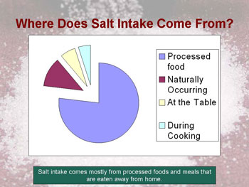 Salt_source