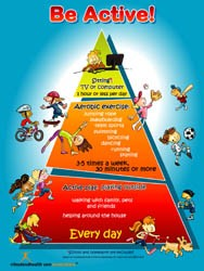 activitypyramid_final