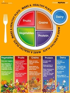 MyPlate Education Materials