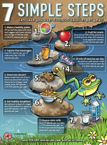 7 Simple Steps Poster