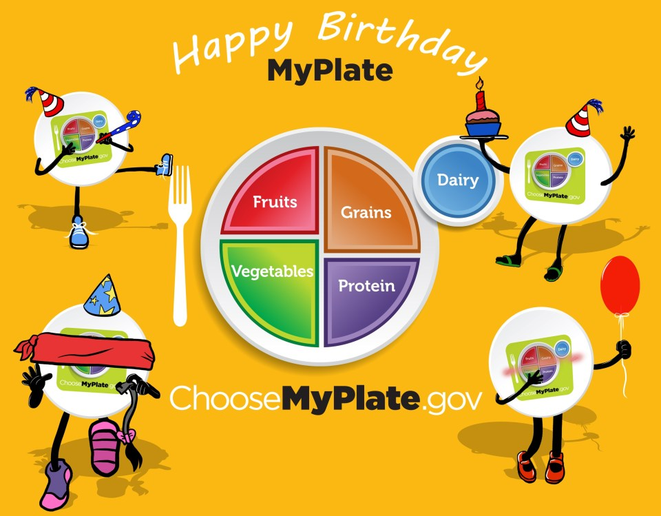 Click here to download a free MyPlate birthday card.