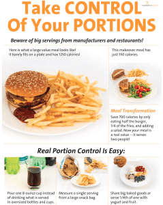 Portion Poster