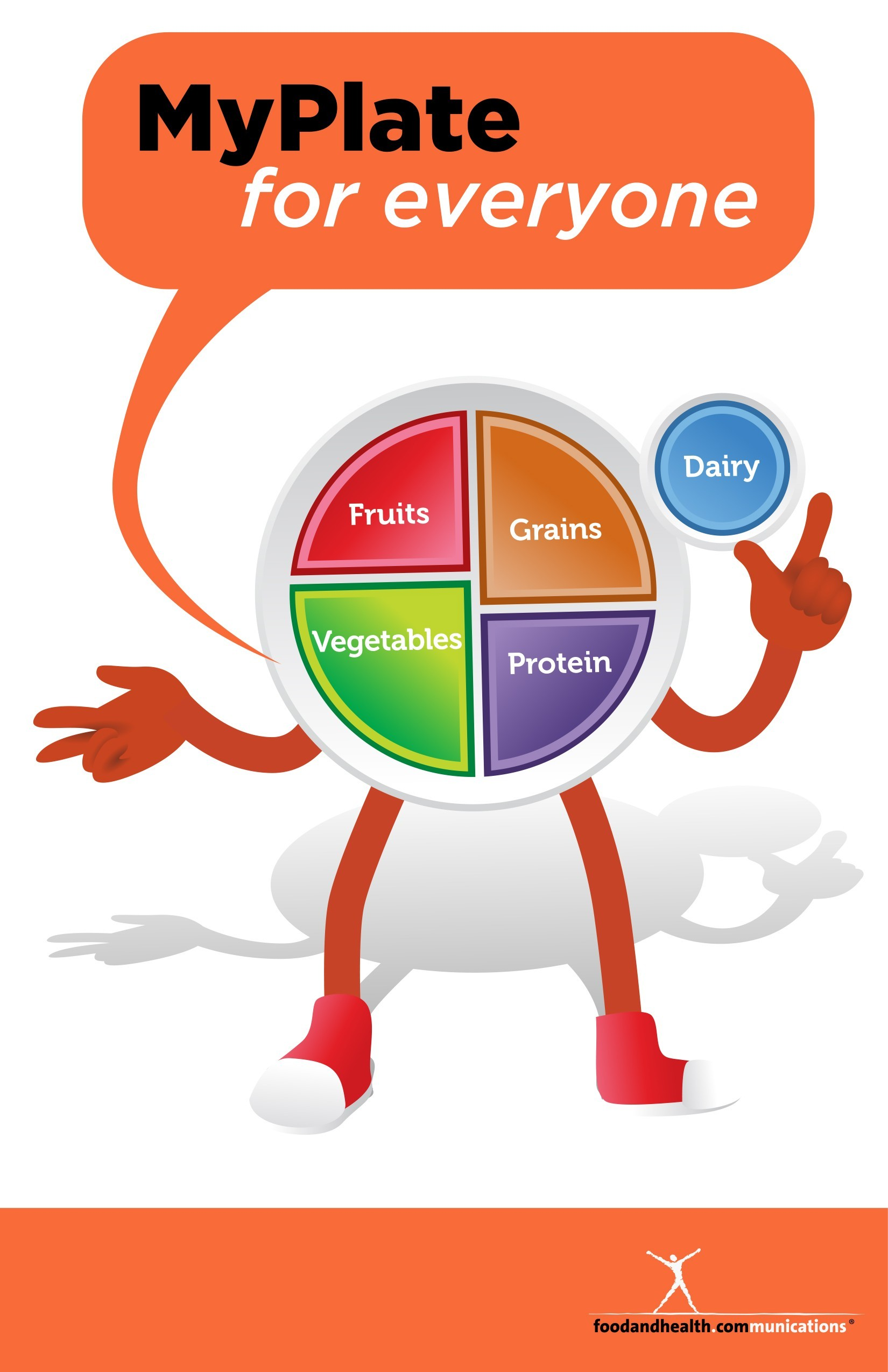 My plate diagram pdf new wiring diagram 2018 get your copy of the free ebook myplate for everyone food and choose myplate plate myplate pdf hand out myplate ada pdf on my plate diagram pdf pooptronica