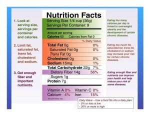 Nutrition Label Slide