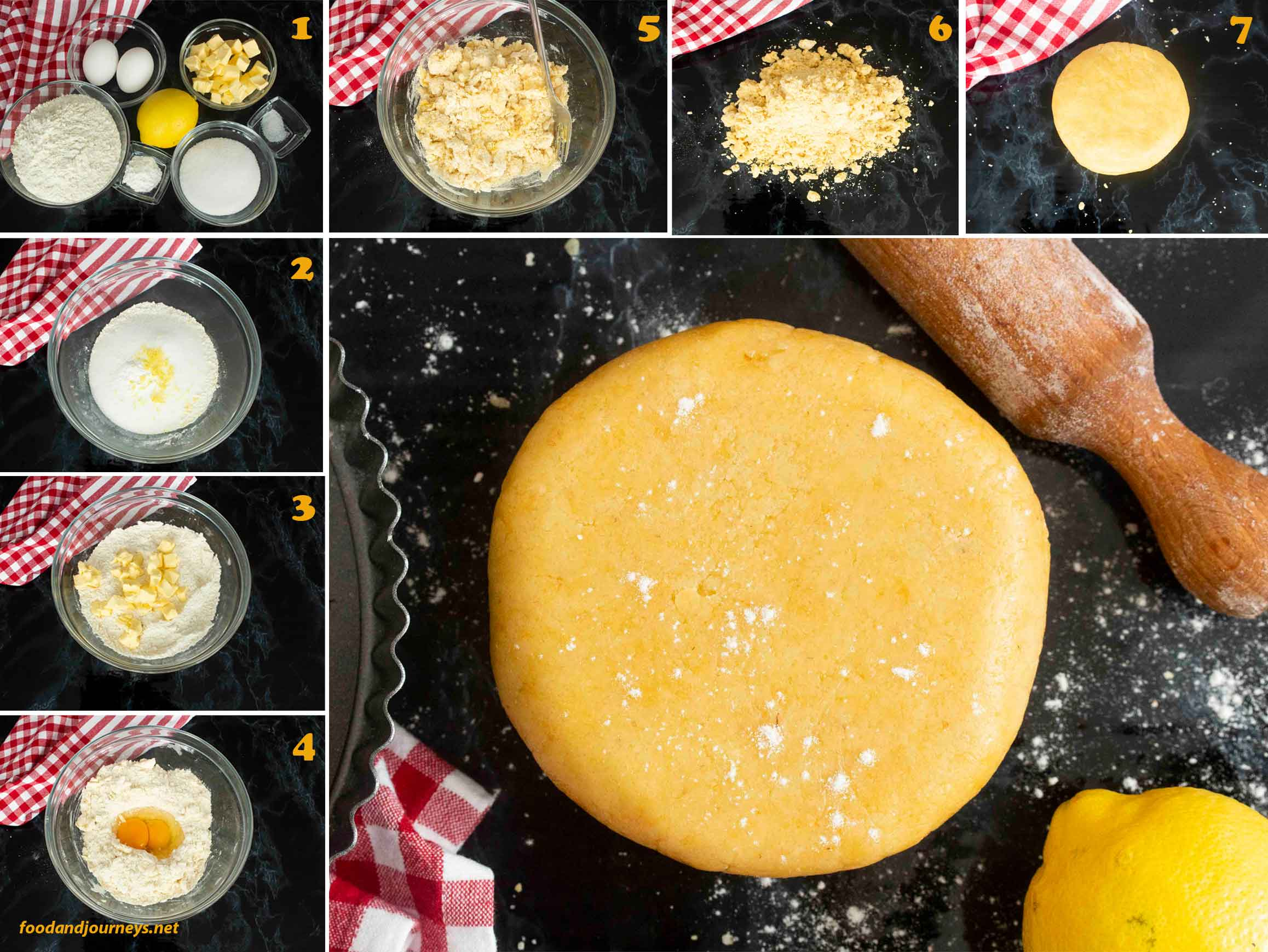 Collage of images showing step by step process on how to make Pasta Frolla, (Italian Sweet Pastry Dough) by hand.