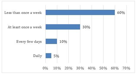jan-2017-blog-chart-2
