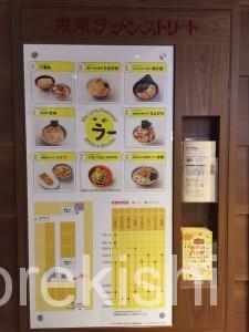 東京駅六厘舎朝食持ち帰り得製つけ麺ラーメン特盛行列待ち時間22